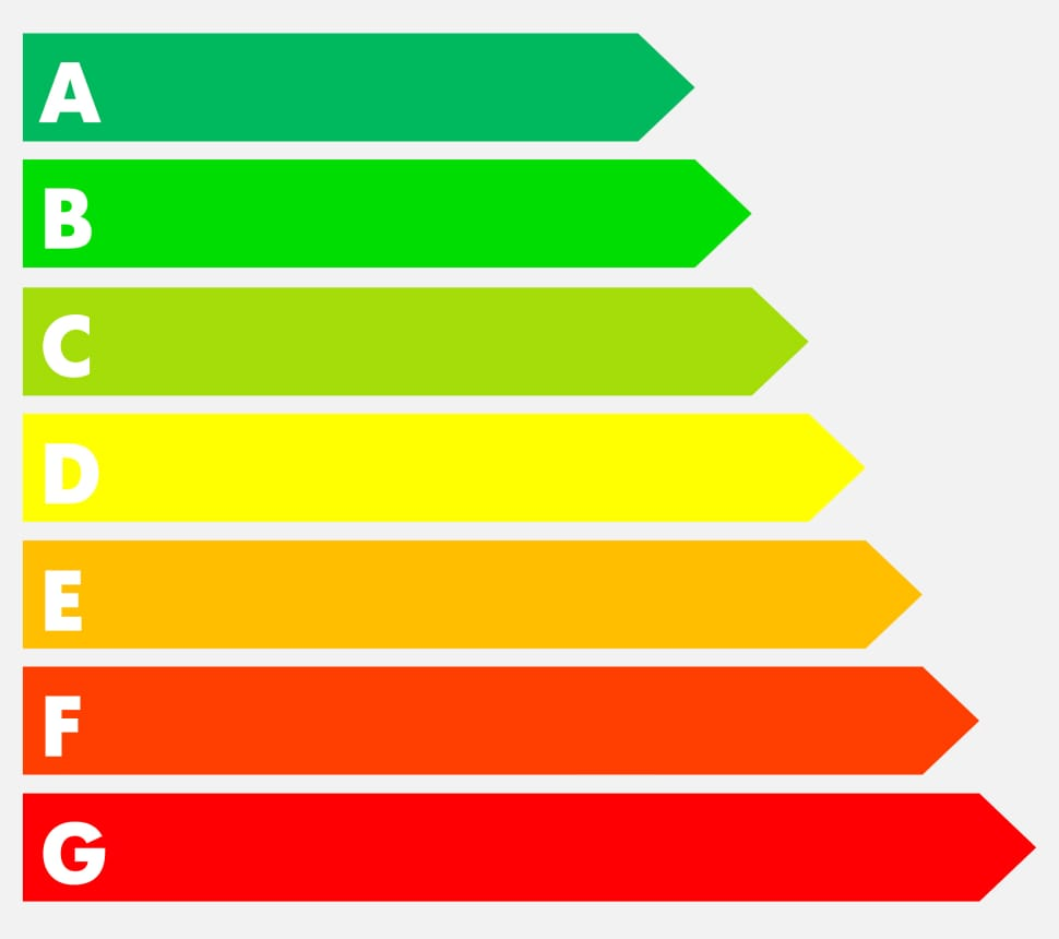 energie klassen